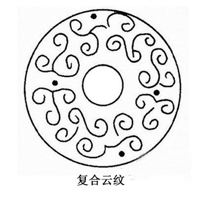 玉雕作品中的各种仿古纹饰